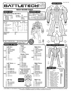 battletech data